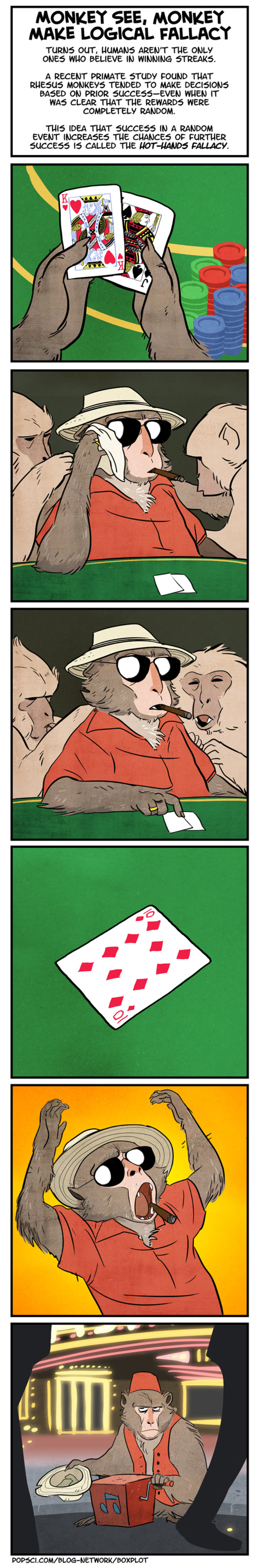 Monkey Gamble
